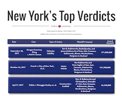 Cases of Note :: New York Personal Injury Attorney GGCRBHS&M